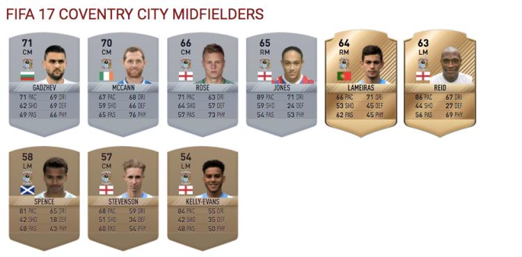 midfielders